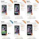 L'iPhone 6 a moins de 200 euros avec un forfait Orange!